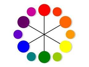 color scheme examples color scheme examples