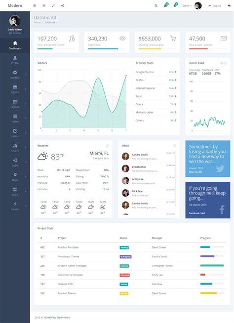 best templates for asp net modern is premium full responsive admin dashboard html5