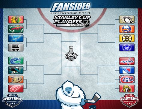 Stanley Cup Playoffs Standings by Nhl Stanley Cup Playoffs Printable Bracket