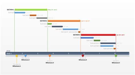 Word Vorlage Timeline Office Timeline Gantt Vorlagen Kostenloses Gantt Diagramm