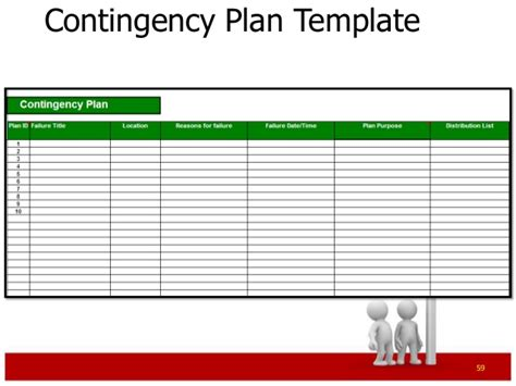 supplier contingency plan template erp project management primer