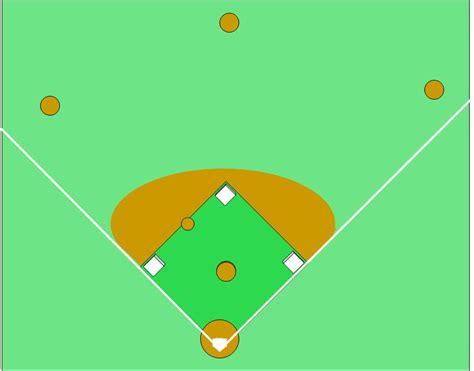printable baseball field diagram blank soccer field diagram cliparts co