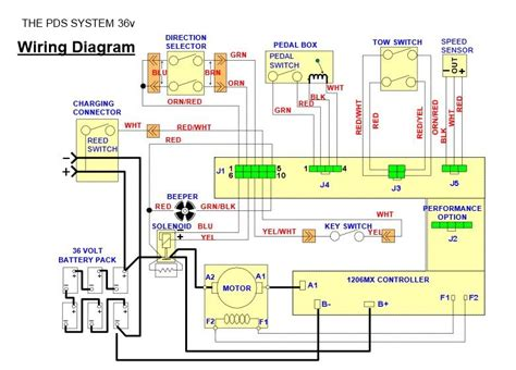 wiring diagram for 36 volt power wise charger board new
