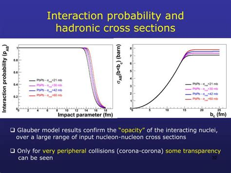 interaction cross section ppt heavy ions and quark gluon plasma powerpoint