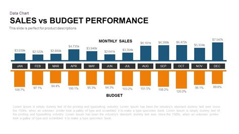 sales vs budget performance powerpoint and keynote