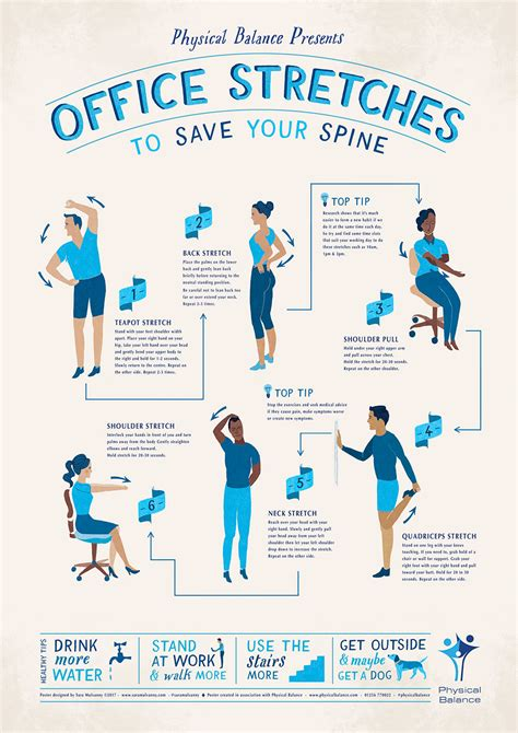 Office Stretches To Do At Your Desk by Office Stretches Mulvanny Illustration