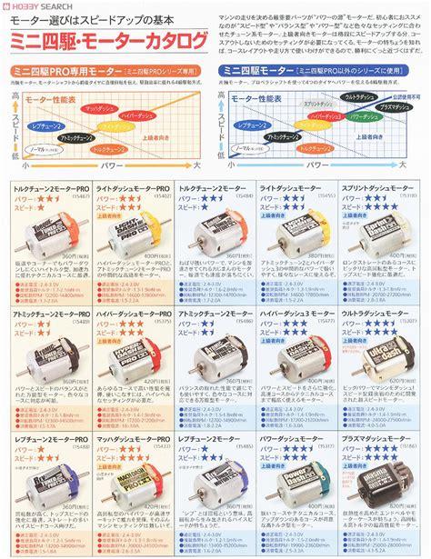 Power Dash Motor gp317 power dash motor mini 4wd images list