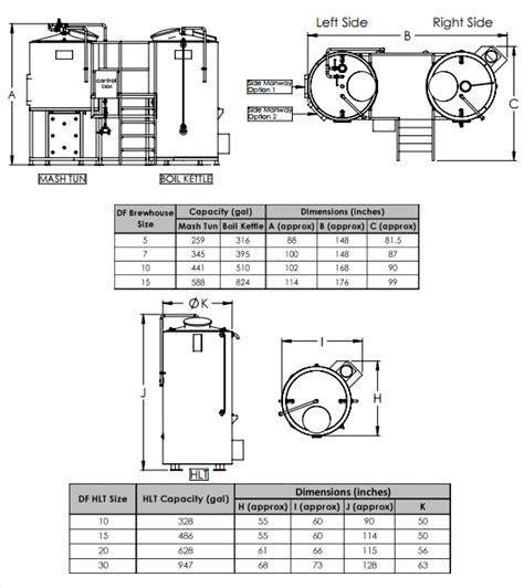 linear layout meaning barrel brewing system jinan zhuoda machinery equipment