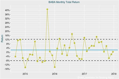 alibaba valuation 2017 alibaba group valuation update alibaba group holding