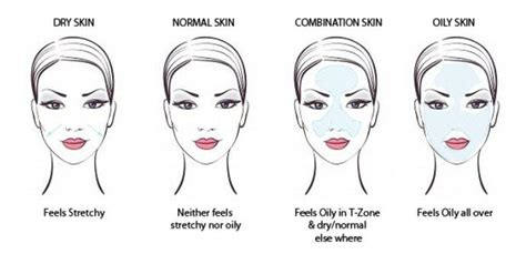 skin care how to determine your skin type oily dry etc how to find your skin type and choose the right skin care