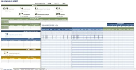 Free Social Media Calendar Templates Smartsheet Social Media Report Template Excel