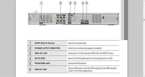 Home Theater Samsung E350 samsung ht e350 review
