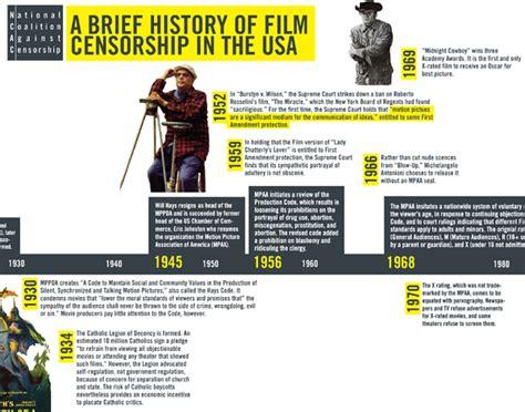 film censorship in china image gallery movie censorship