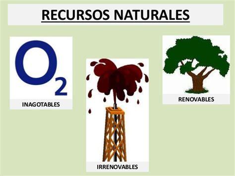 imagenes recursos naturales para imprimir proteccion del medioambiente ramos luis