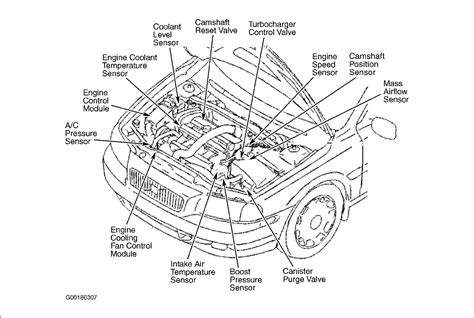 volvo xc90 engine wiring diagram 2004 volvo xc90 wiring fan online wiring diagram