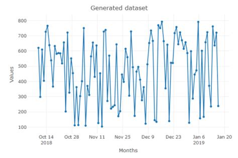 R Title Value by Add Value To Your Visualizations In R Datascience