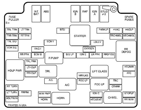 volvo truck fuse box location wiring diagram with