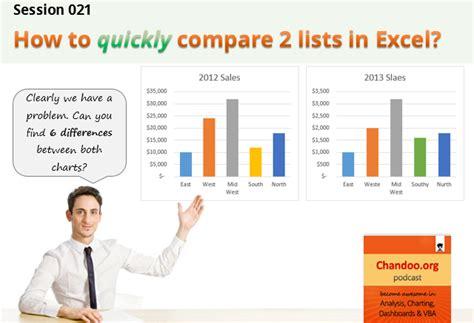 learn microsoft excel vba countif in excel vba detail for n excel formula or