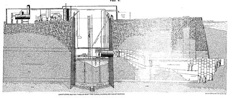 bulkhead section bulkhead wall cross section google search bulkhead