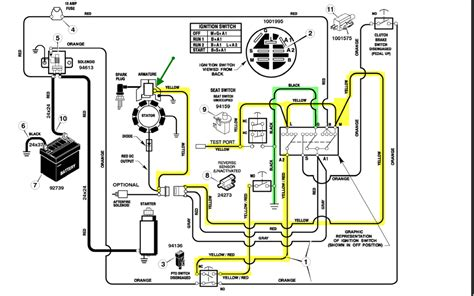 briggs 18 hp wiring diagram wiring diagram with description