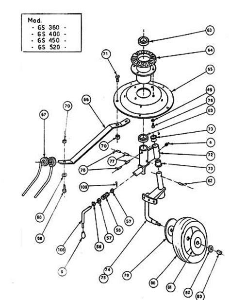 king kutter tiller parts diagram howse bush hog parts diagram wiring diagram schemes