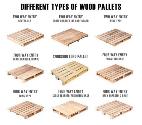 what different types of wood are needed for cabinets floors and roofs the types of pallets 171 forklifts in cyprus y skembedjis