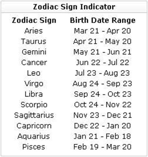 25 best images about horoscopes on pinterest horoscopes