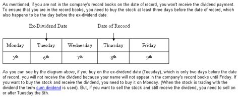 Ex Dividend Date Calendar The Four Important Dates For A Dividend Investor
