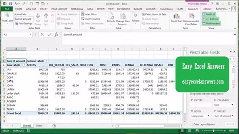excel vba pivot table xlsum brokeasshome