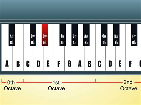 best keyboard to learn piano how to learn keyboard notes 9 steps with pictures