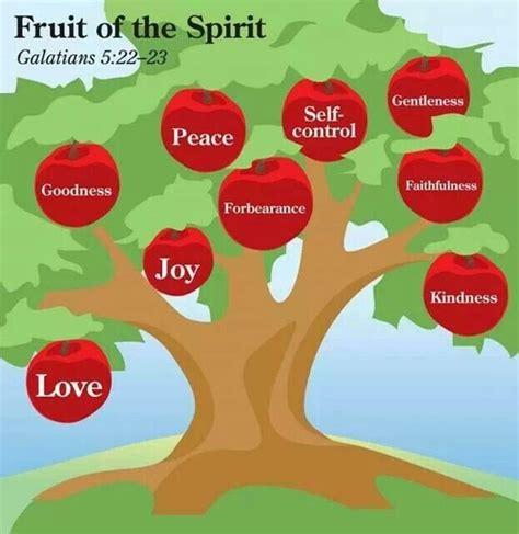 7 fruits of the holy spirit fruits of the holy spirit fruit of the holy spirit