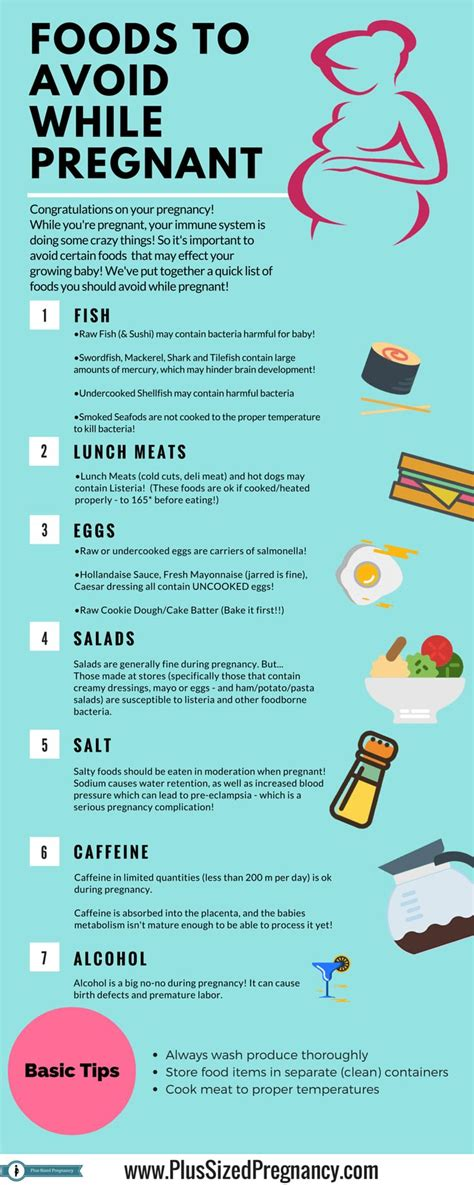7 Foods To Avoid When Youre by Foods To Avoid When You Re General Pregnancy