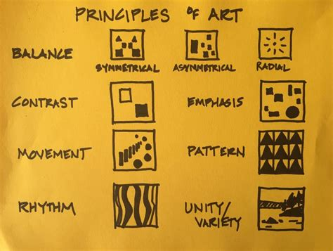 principles of art pattern exles the principles of art and design