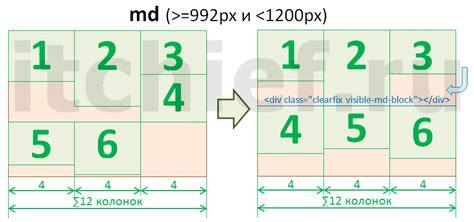 bootstrap adaptive layout bootstrap 3 что такое адаптивная разметка
