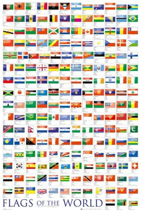 flags of the world quiz sheet v 228 rldens flaggor posters p 229 allposters se