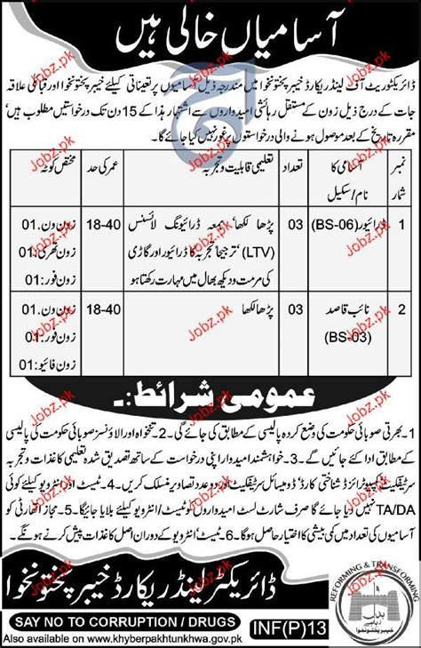 Records Salary Directorate Of Land Records 2018 Pakistan Jobz Pk
