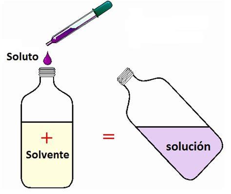 la solucion del azucar 0882720813 soluciones quimicas