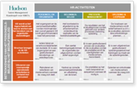 Talent Management Roadmap© Strategic HR Model ? Belgium