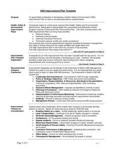 professional improvement plan template best photos of practitioner sle quality assurance
