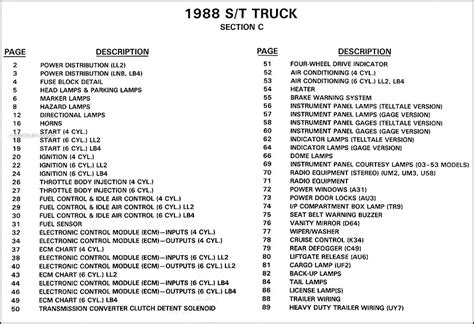 1988 s 10 s 15 blazer jimmy wiring diagram