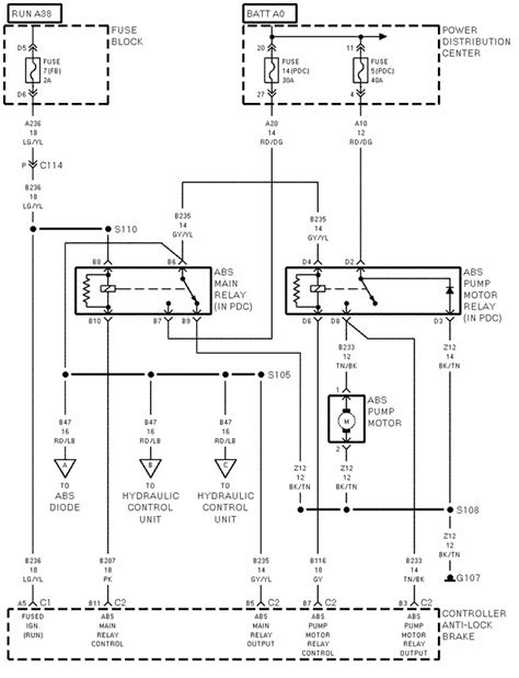 wiring diagram for 1993 jeep grand wiring get