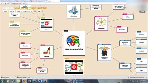 crear imagenes mentales popplet una herramienta para crear mapas mentales youtube