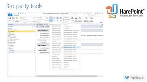 sharepoint 2013 designer workflow tutorial sharepoint designer 2013 workflow tutorial 28 images