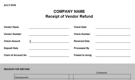 refund receipt template procedures small business checklist