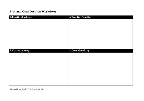 8 best images of pros and cons graphic organizer chart