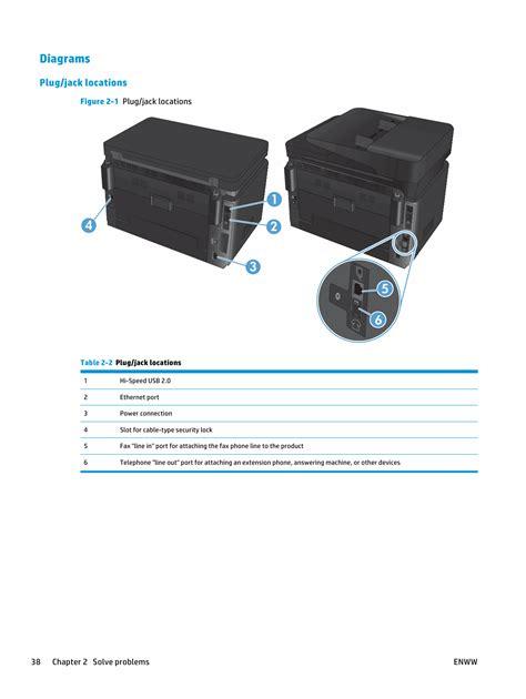 Hp Laserjet Pro Mfp 177 hp colorlaserjet pro mfp m176 m176n m177 m177fw
