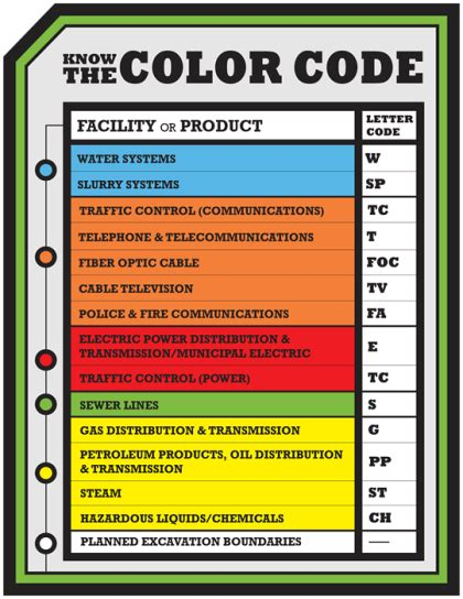 utility flag colors new jersey one call faqs