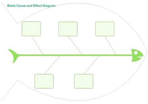 fishbone diagram exles ppt fishbone diagram exle ppt fish bone template fresh