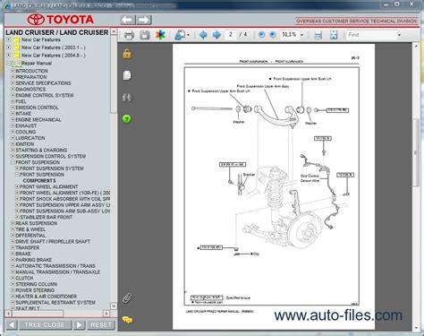 best auto repair manual 2008 toyota land cruiser interior lighting service manual car repair manual download 2008 toyota land cruiser free book repair manuals