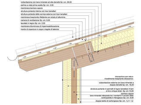 pavimento ventilato particolari costruttivi legno lamellare
